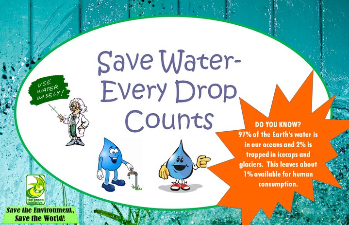 essay importance of saving of water About one fourth of the earth is covered with water 164 words short essay on water for kids here you can publish your research papers, essays, letters.